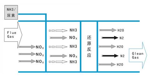 电路 电路图 电子 设计 素材 原理图 535_243